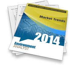 environment analyst market intelligence for environmental
