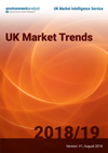 UK Market Trends 2018