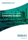 global competitor analysis 2020-21 thumbnail 140